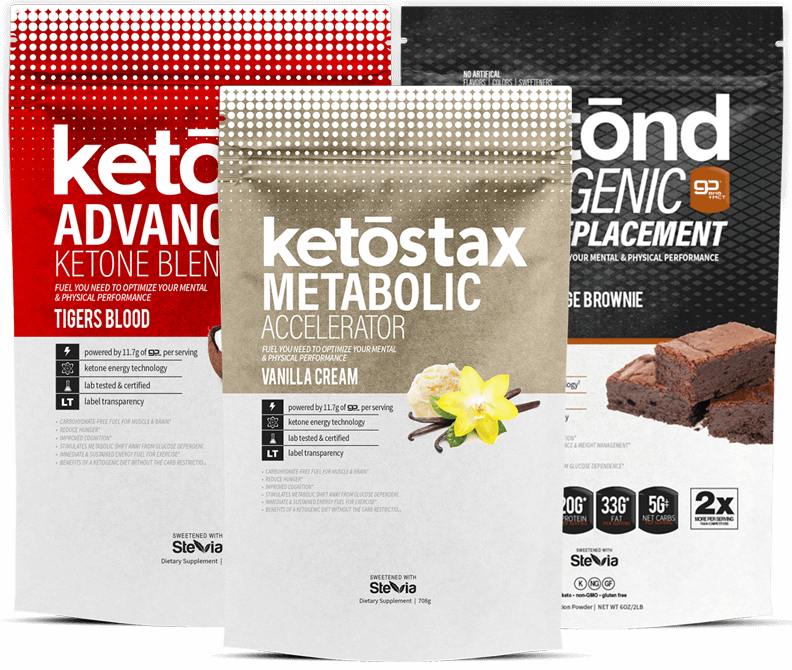 How To Get The Most Out Of Ketond Meal Replacement Shake – Living The Ketond Life